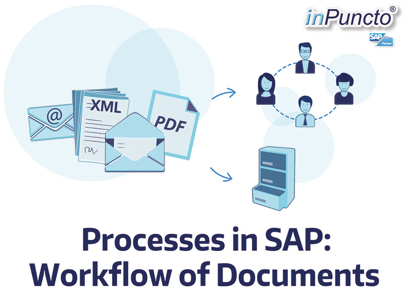 Processes in SAP: Workflow of document-based processes